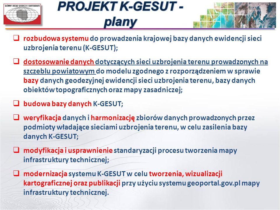  rozbudowa systemu do prowadzenia krajowej bazy danych ewidencji sieci uzbrojenia terenu (K-GESUT);  dostosowanie danych dotyczących sieci uzbrojeni
