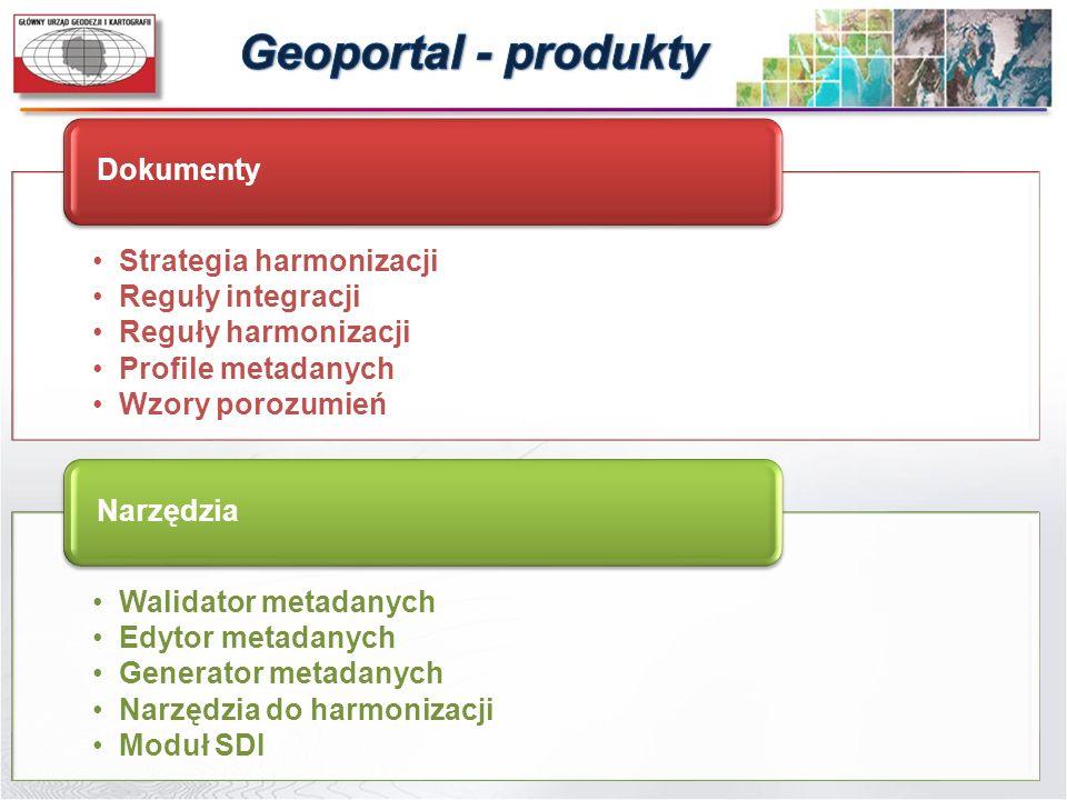 Strategia harmonizacji Reguły integracji Reguły harmonizacji Profile metadanych Wzory porozumień Dokumenty Walidator metadanych Edytor metadanych Gene