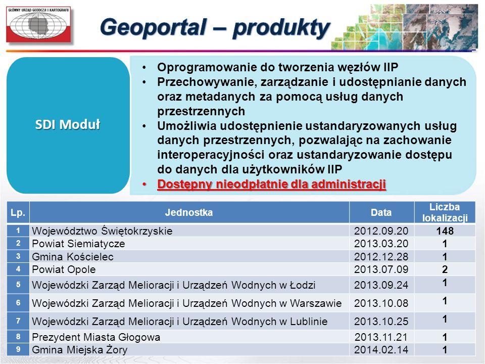 Oprogramowanie do tworzenia węzłów IIP Przechowywanie, zarządzanie i udostępnianie danych oraz metadanych za pomocą usług danych przestrzennych Umożli