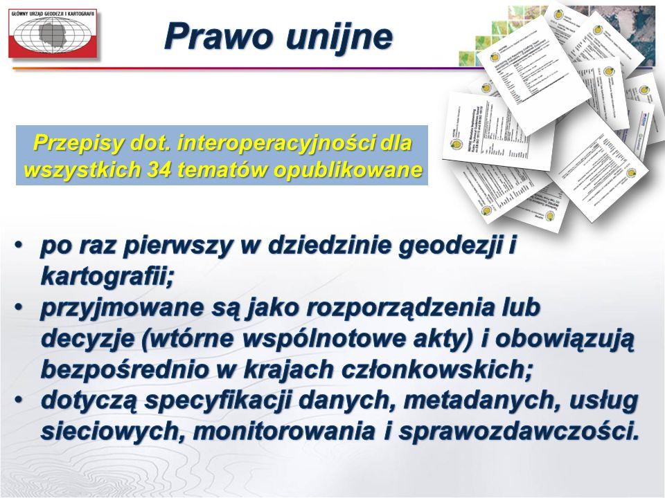 Przepisy dot. interoperacyjności dla wszystkich 34 tematów opublikowane