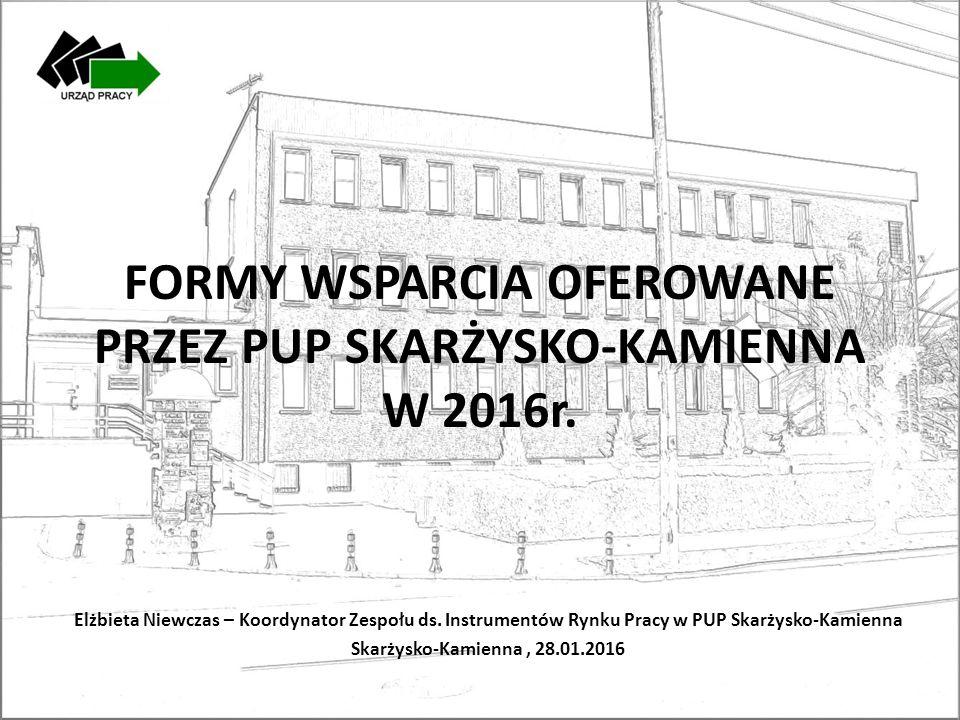 FORMY WSPARCIA OFEROWANE PRZEZ PUP SKARŻYSKO-KAMIENNA W 2016r.