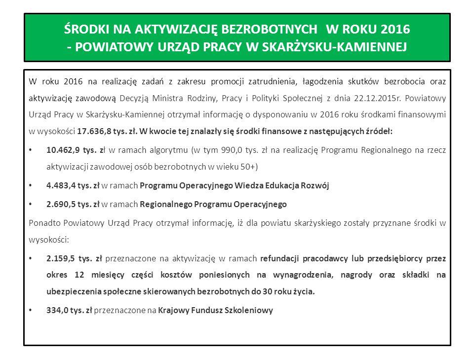 W roku 2016 na realizację zadań z zakresu promocji zatrudnienia, łagodzenia skutków bezrobocia oraz aktywizację zawodową Decyzją Ministra Rodziny, Pracy i Polityki Społecznej z dnia 22.12.2015r.