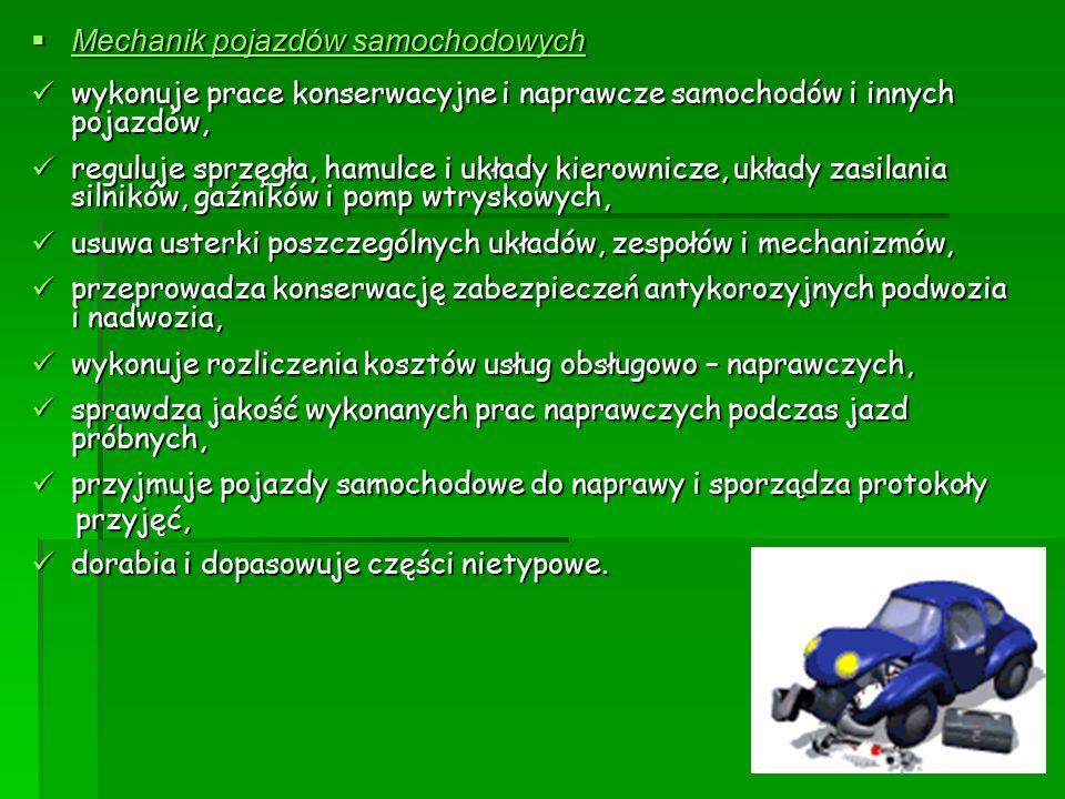  Mechanik pojazdów samochodowych wykonuje prace konserwacyjne i naprawcze samochodów i innych pojazdów, wykonuje prace konserwacyjne i naprawcze samochodów i innych pojazdów, reguluje sprzęgła, hamulce i układy kierownicze, układy zasilania silników, gaźników i pomp wtryskowych, reguluje sprzęgła, hamulce i układy kierownicze, układy zasilania silników, gaźników i pomp wtryskowych, usuwa usterki poszczególnych układów, zespołów i mechanizmów, usuwa usterki poszczególnych układów, zespołów i mechanizmów, przeprowadza konserwację zabezpieczeń antykorozyjnych podwozia i nadwozia, przeprowadza konserwację zabezpieczeń antykorozyjnych podwozia i nadwozia, wykonuje rozliczenia kosztów usług obsługowo – naprawczych, wykonuje rozliczenia kosztów usług obsługowo – naprawczych, sprawdza jakość wykonanych prac naprawczych podczas jazd próbnych, sprawdza jakość wykonanych prac naprawczych podczas jazd próbnych, przyjmuje pojazdy samochodowe do naprawy i sporządza protokoły przyjmuje pojazdy samochodowe do naprawy i sporządza protokoły przyjęć, przyjęć, dorabia i dopasowuje części nietypowe.