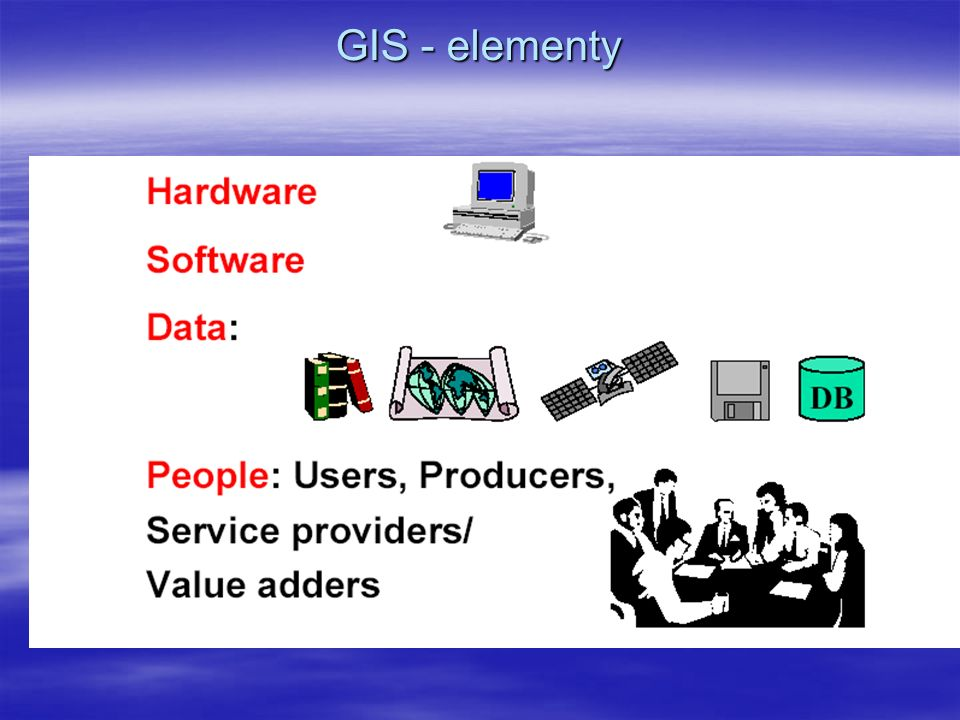 GIS - elementy