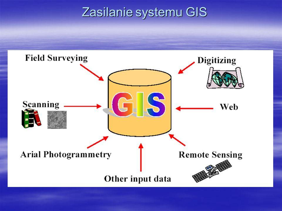 Zasilanie systemu GIS