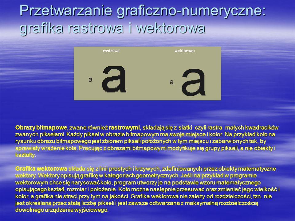 Przetwarzanie graficzno-numeryczne: grafika rastrowa i wektorowa Oto jak będzie wyglądała mała literka