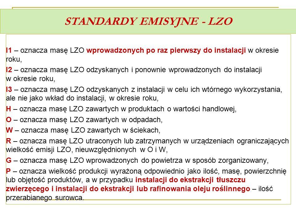 STANDARDY EMISYJNE - LZO I1 – oznacza masę LZO wprowadzonych po raz pierwszy do instalacji w okresie roku, I2 – oznacza masę LZO odzyskanych i ponowni