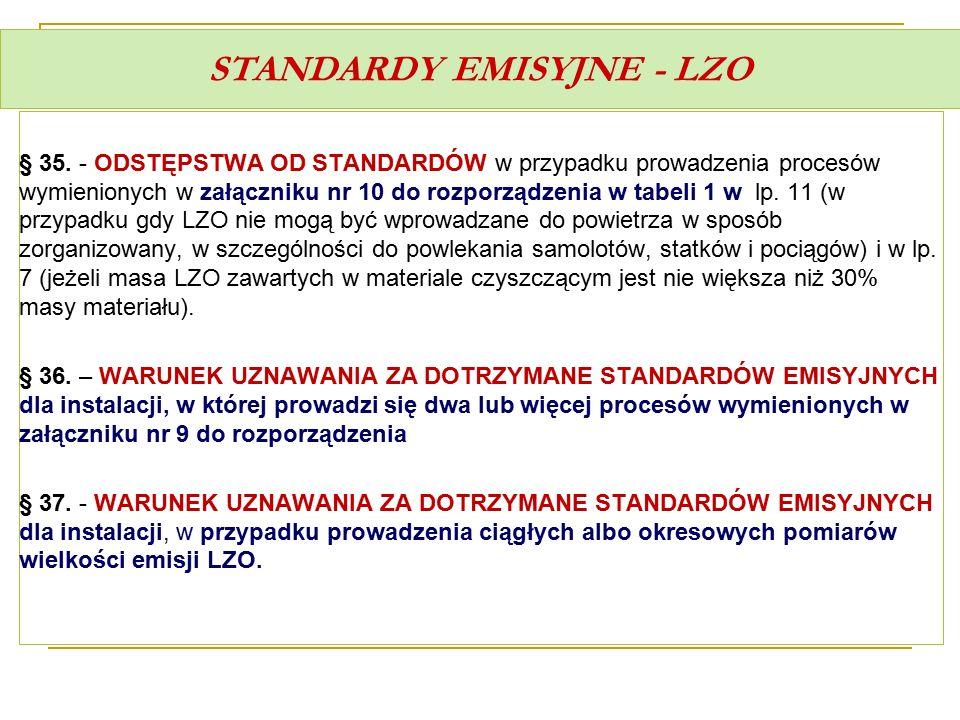 STANDARDY EMISYJNE - LZO § 35. - ODSTĘPSTWA OD STANDARDÓW w przypadku prowadzenia procesów wymienionych w załączniku nr 10 do rozporządzenia w tabeli