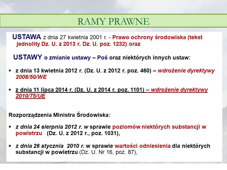 RAMY PRAWNE USTAWA z dnia 27 kwietnia 2001 r. - Prawo ochrony środowiska (tekst jednolity Dz. U. z 2013 r. Dz. U. poz. 1232) oraz USTAWY o zmianie ust