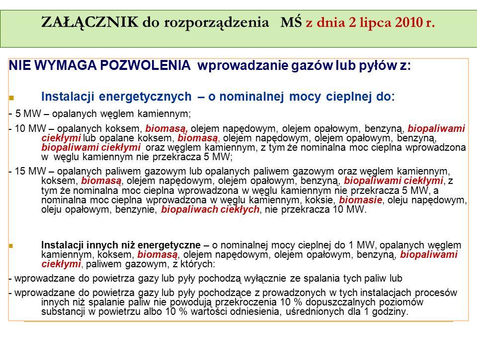 ZAŁĄCZNIK do rozporządzenia MŚ z dnia 2 lipca 2010 r. NIE WYMAGA POZWOLENIA wprowadzanie gazów lub pyłów z: Instalacji energetycznych – o nominalnej m