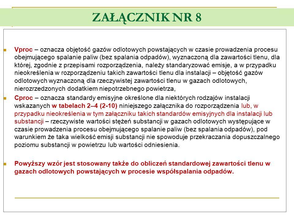 ZAŁĄCZNIK NR 8 Vproc – oznacza objętość gazów odlotowych powstających w czasie prowadzenia procesu obejmującego spalanie paliw (bez spalania odpadów),