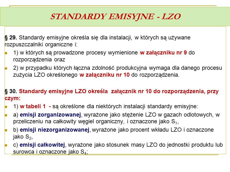 STANDARDY EMISYJNE - LZO § 29. Standardy emisyjne określa się dla instalacji, w których są używane rozpuszczalniki organiczne i: 1) w których są prowa