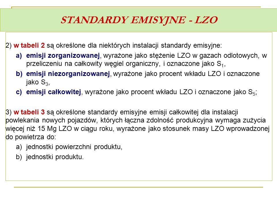 STANDARDY EMISYJNE - LZO 2) w tabeli 2 są określone dla niektórych instalacji standardy emisyjne: a)emisji zorganizowanej, wyrażone jako stężenie LZO