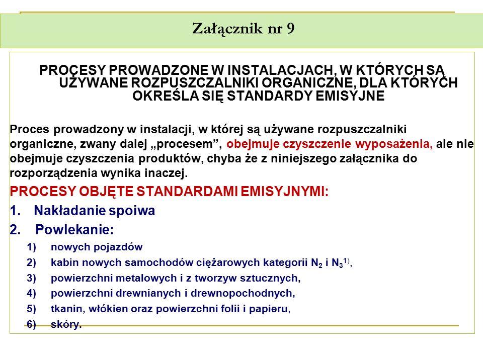 Załącznik nr 9 PROCESY PROWADZONE W INSTALACJACH, W KTÓRYCH SĄ UŻYWANE ROZPUSZCZALNIKI ORGANICZNE, DLA KTÓRYCH OKREŚLA SIĘ STANDARDY EMISYJNE Proces p