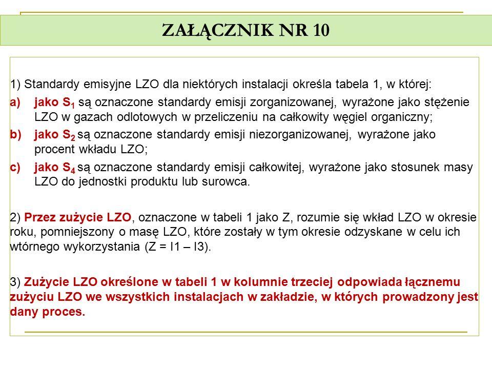 ZAŁĄCZNIK NR 10 1) Standardy emisyjne LZO dla niektórych instalacji określa tabela 1, w której: a)jako S 1 są oznaczone standardy emisji zorganizowane