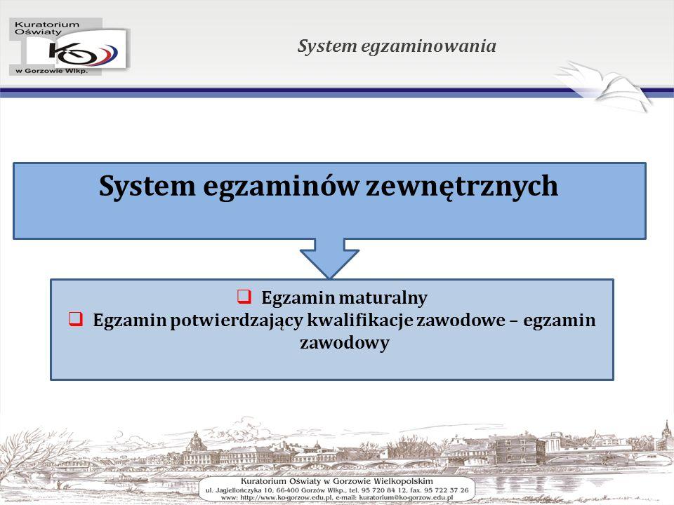 System egzaminowania System egzaminów zewnętrznych  Egzamin maturalny  Egzamin potwierdzający kwalifikacje zawodowe – egzamin zawodowy