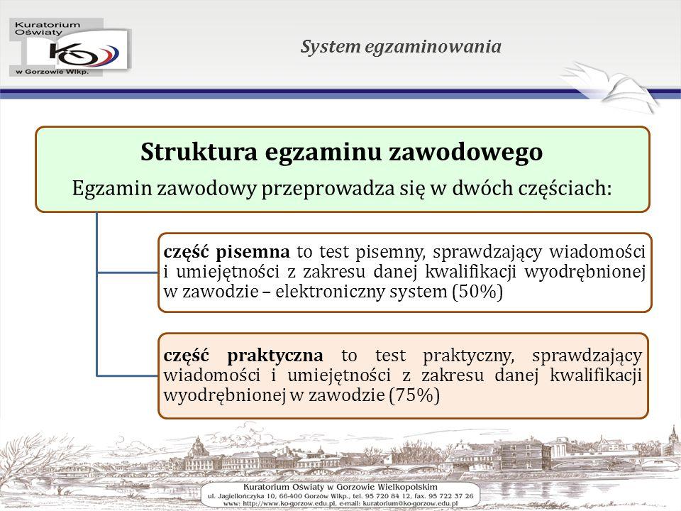 System egzaminowania Struktura egzaminu zawodowego Egzamin zawodowy przeprowadza się w dwóch częściach: część pisemna to test pisemny, sprawdzający wiadomości i umiejętności z zakresu danej kwalifikacji wyodrębnionej w zawodzie – elektroniczny system (50%) część praktyczna to test praktyczny, sprawdzający wiadomości i umiejętności z zakresu danej kwalifikacji wyodrębnionej w zawodzie (75%)