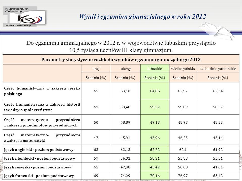 Wyniki egzaminu gimnazjalnego w roku 2012 Do egzaminu gimnazjalnego w 2012 r.