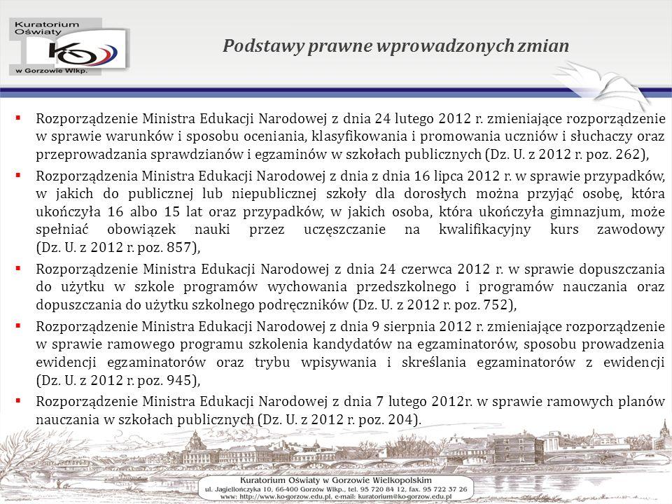 Podstawy prawne wprowadzonych zmian  Rozporządzenie Ministra Edukacji Narodowej z dnia 24 lutego 2012 r.