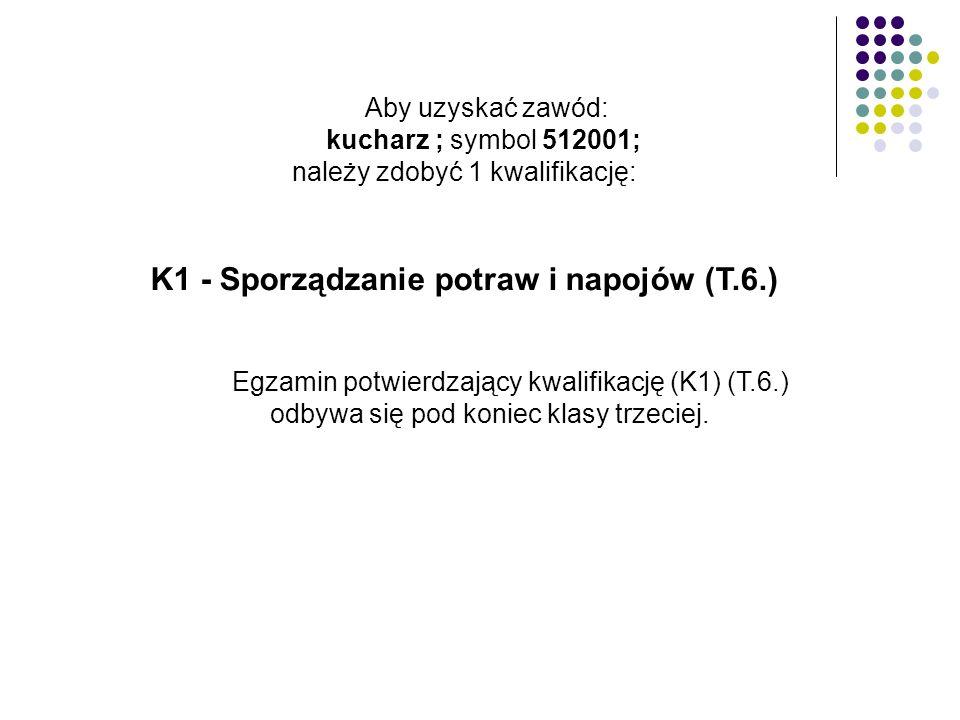 Aby uzyskać zawód: kucharz ; symbol 512001; należy zdobyć 1 kwalifikację: K1 - Sporządzanie potraw i napojów (T.6.) Egzamin potwierdzający kwalifikację (K1) (T.6.) odbywa się pod koniec klasy trzeciej.