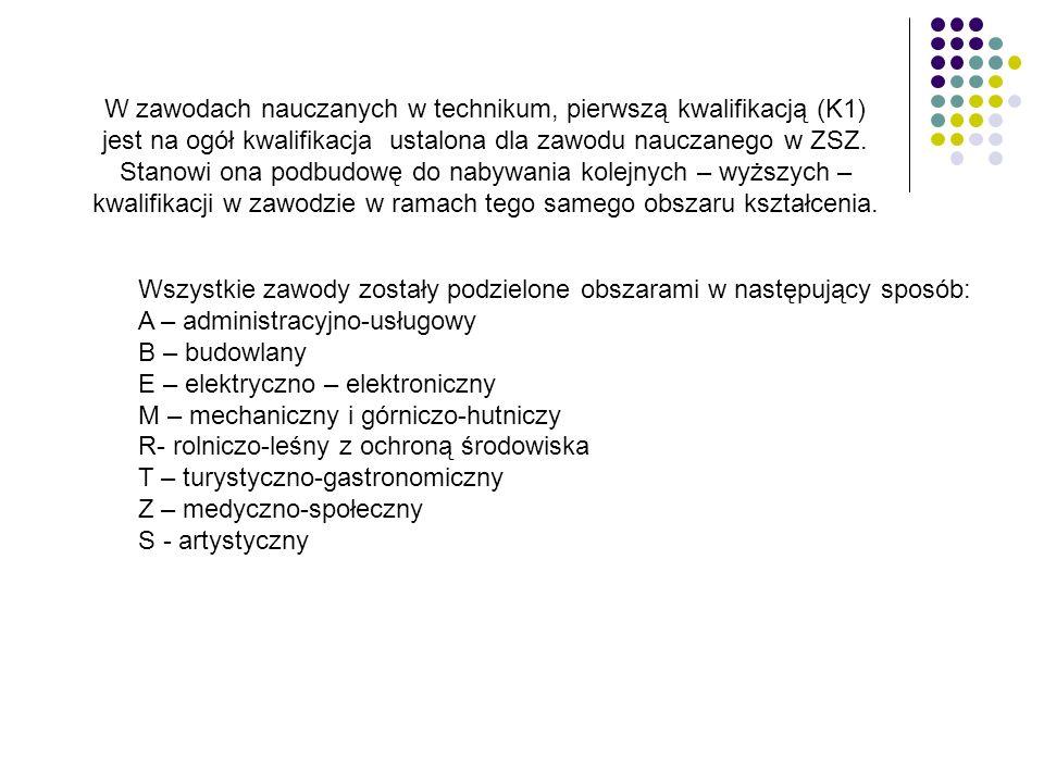 Zasady rekrutacji uczniów do klas pierwszych szkół publicznych na rok szkolny 2012/2013 I.