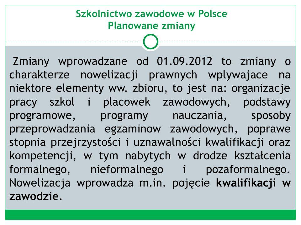 Zmiany wprowadzane od 01.09.2012 to zmiany o charakterze nowelizacji prawnych wplywajace na niektore elementy ww.
