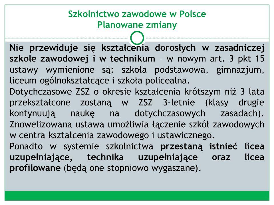 Szkolnictwo zawodowe w Polsce Planowane zmiany Nie przewiduje się kształcenia dorosłych w zasadniczej szkole zawodowej i w technikum – w nowym art.