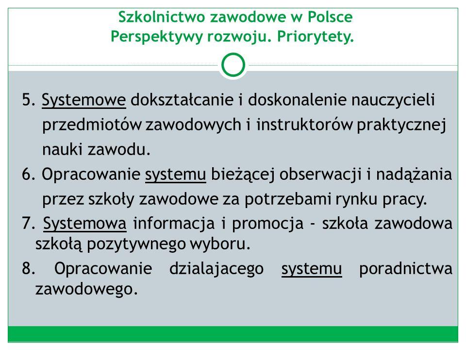 Szkolnictwo zawodowe w Polsce Perspektywy rozwoju.