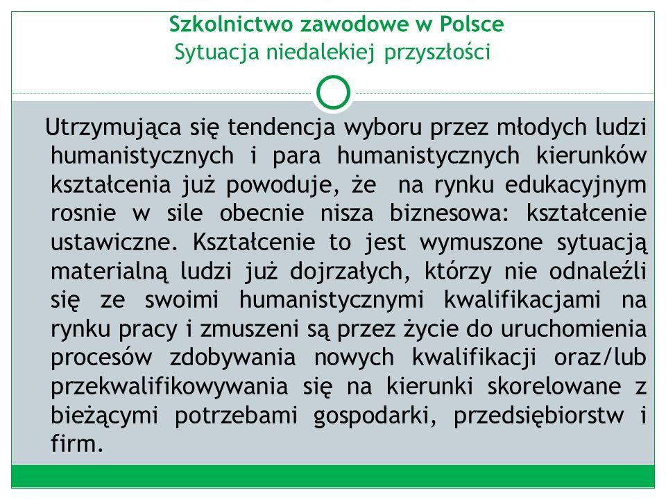 Szkolnictwo zawodowe w Polsce Sytuacja niedalekiej przyszłości Utrzymująca się tendencja wyboru przez młodych ludzi humanistycznych i para humanistycznych kierunków kształcenia już powoduje, że na rynku edukacyjnym rosnie w sile obecnie nisza biznesowa: kształcenie ustawiczne.