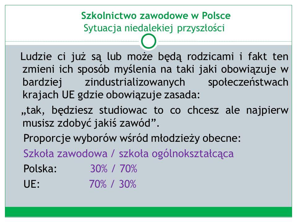 """Szkolnictwo zawodowe w Polsce Sytuacja niedalekiej przyszłości Ludzie ci już są lub może będą rodzicami i fakt ten zmieni ich sposób myślenia na taki jaki obowiązuje w bardziej zindustrializowanych społeczeństwach krajach UE gdzie obowiązuje zasada: """"tak, będziesz studiowac to co chcesz ale najpierw musisz zdobyć jakiś zawód ."""