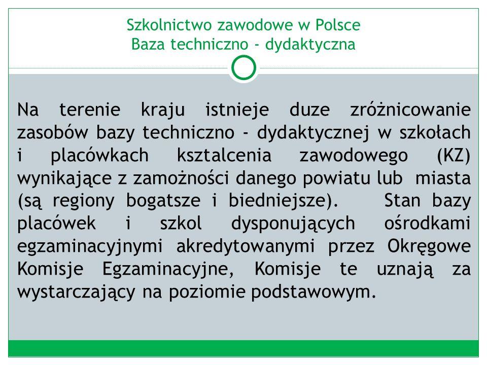 Szkolnictwo zawodowe w Polsce Uczniowie szkół zawodowych  70 % uczniów to mieszkańcy wsi i małych miasteczek.