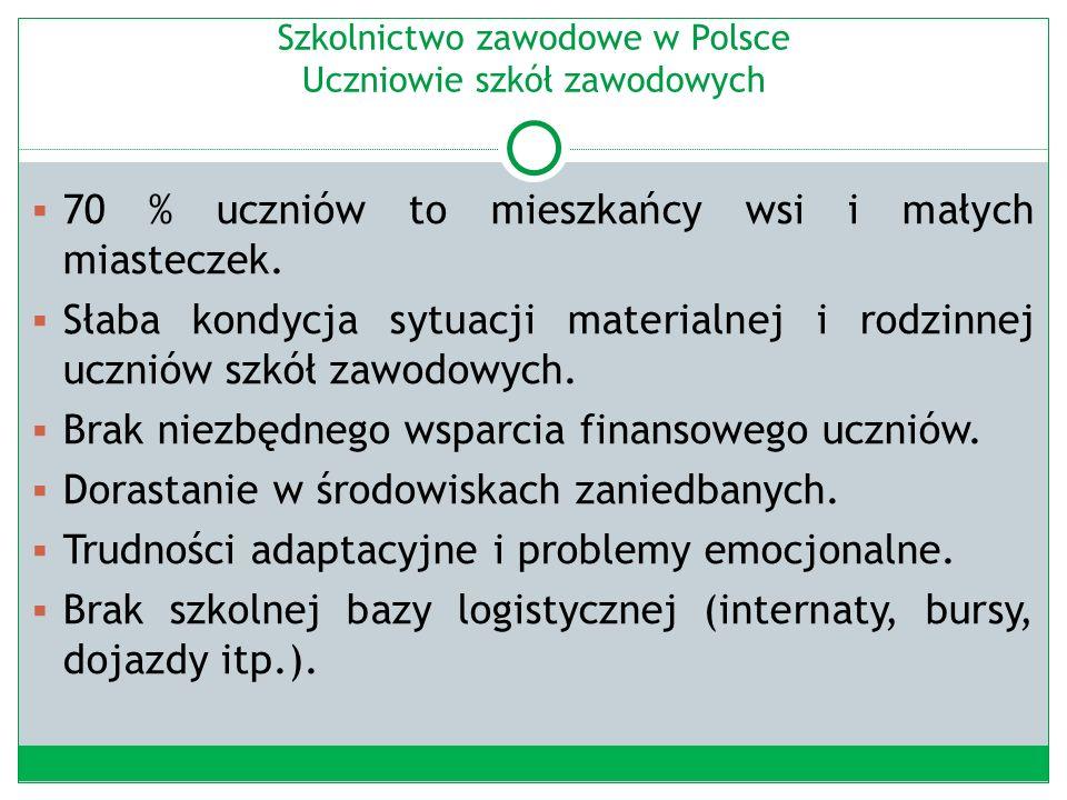Szkolnictwo zawodowe w Polsce Kierunki ksztalcenia Część placówek KZ realizuje kształcenie na kierunkach, które niekoniecznie są potrzebne na rynku, kształci natomiast w takich zawodach dla których dana szkoła ma albo uważa, że ma właściwą zawodową kadrę nauczającą (85 % - emeryci) i wyposażenie techniczno – dydaktyczne.