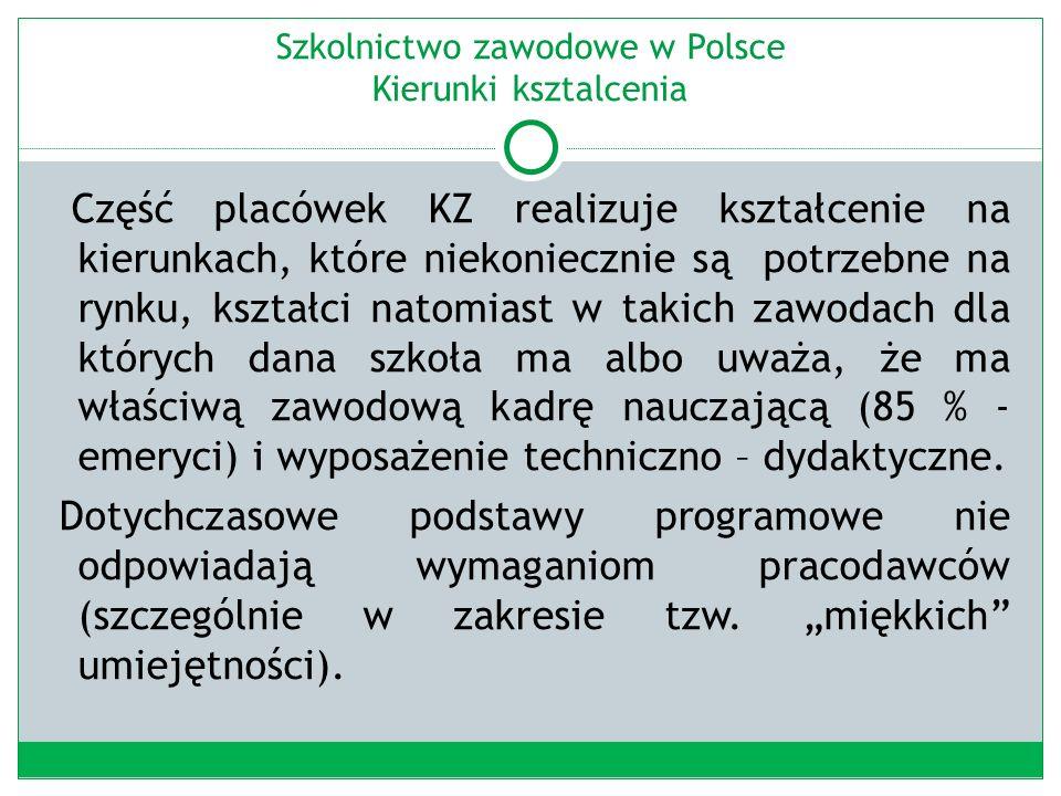 Szkolnictwo zawodowe w Polsce Rekrutacja i nabor Zauważalna jest ucieczka organów prowadzących od wydatków na wyposażenie bazy techniczno – dydaktycznej zasadniczych szkół zawodowych.