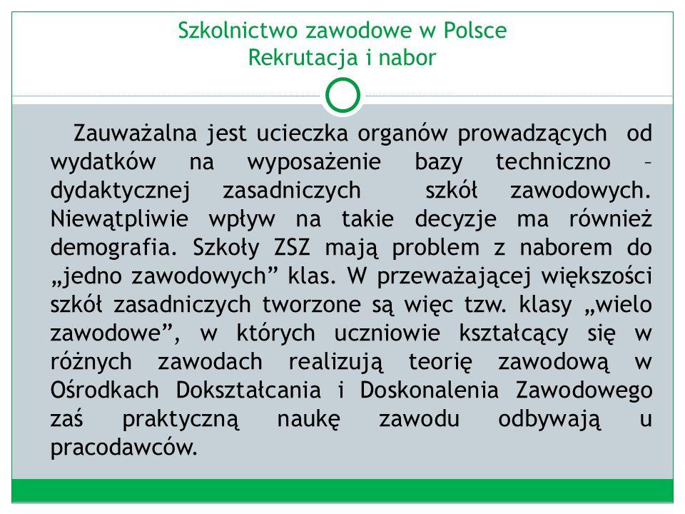 Szkolnictwo zawodowe w Polsce System dualny Z powodu braku tej bazy szkoły (ZSZ) oddają przygotowanie zawodowe swoich uczniów jako pracowników młodocianych w ręce pracodawców (głównie rzemieślników).