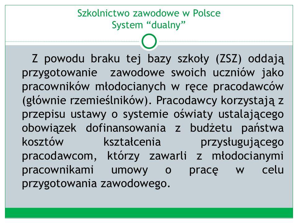Szkolnictwo zawodowe w Polsce Pracownicy mlodociani.