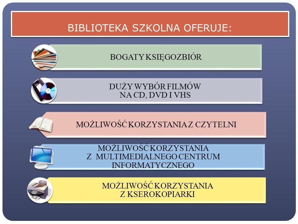 BIBLIOTEKA SZKOLNA OFERUJE: BOGATY KSIĘGOZBIÓR DUŻY WYBÓR FILMÓW NA CD, DVD I VHS MOŻLIWOŚĆ KORZYSTANIA Z KSEROKOPIARKI MOŻLIWOŚĆ KORZYSTANIA Z MULTIMEDIALNEGO CENTRUM INFORMATYCZNEGO MOŻLIWOŚĆ KORZYSTANIA Z CZYTELNI