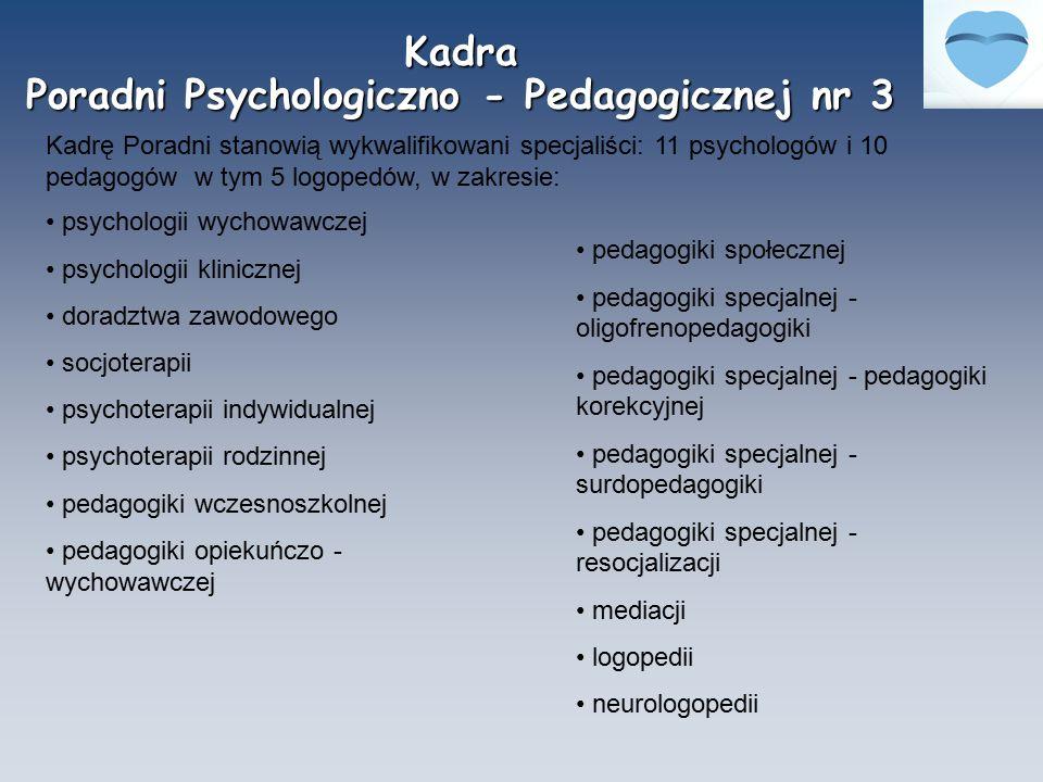 Kadra Poradni Psychologiczno - Pedagogicznej nr 3 Kadrę Poradni stanowią wykwalifikowani specjaliści: 11 psychologów i 10 pedagogów w tym 5 logopedów,