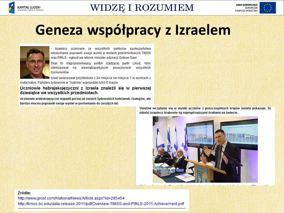 Geneza współpracy z Izraelem