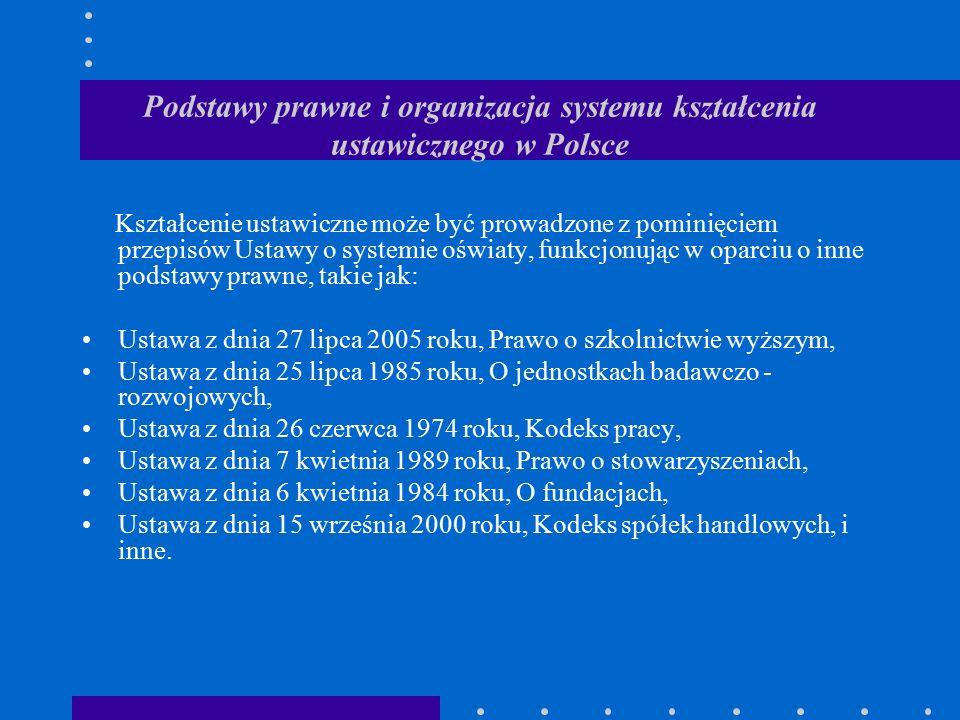 Podstawy prawne i organizacja systemu kształcenia ustawicznego w Polsce Kształcenie ustawiczne może być prowadzone z pominięciem przepisów Ustawy o systemie oświaty, funkcjonując w oparciu o inne podstawy prawne, takie jak: Ustawa z dnia 27 lipca 2005 roku, Prawo o szkolnictwie wyższym, Ustawa z dnia 25 lipca 1985 roku, O jednostkach badawczo - rozwojowych, Ustawa z dnia 26 czerwca 1974 roku, Kodeks pracy, Ustawa z dnia 7 kwietnia 1989 roku, Prawo o stowarzyszeniach, Ustawa z dnia 6 kwietnia 1984 roku, O fundacjach, Ustawa z dnia 15 września 2000 roku, Kodeks spółek handlowych, i inne.
