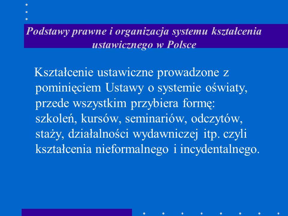 Podstawy prawne i organizacja systemu kształcenia ustawicznego w Polsce Kształcenie ustawiczne prowadzone z pominięciem Ustawy o systemie oświaty, przede wszystkim przybiera formę: szkoleń, kursów, seminariów, odczytów, staży, działalności wydawniczej itp.