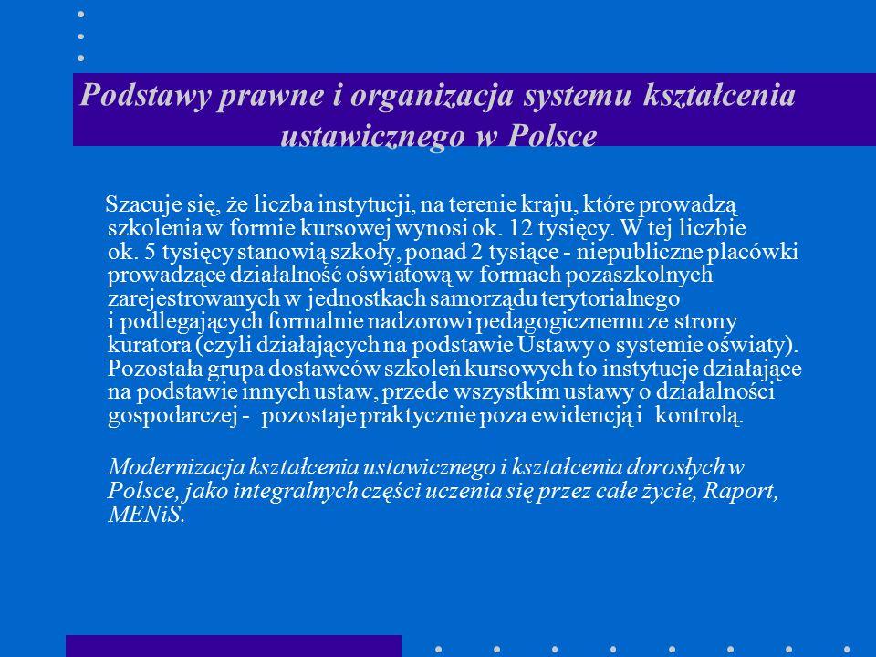 Podstawy prawne i organizacja systemu kształcenia ustawicznego w Polsce Szacuje się, że liczba instytucji, na terenie kraju, które prowadzą szkolenia w formie kursowej wynosi ok.