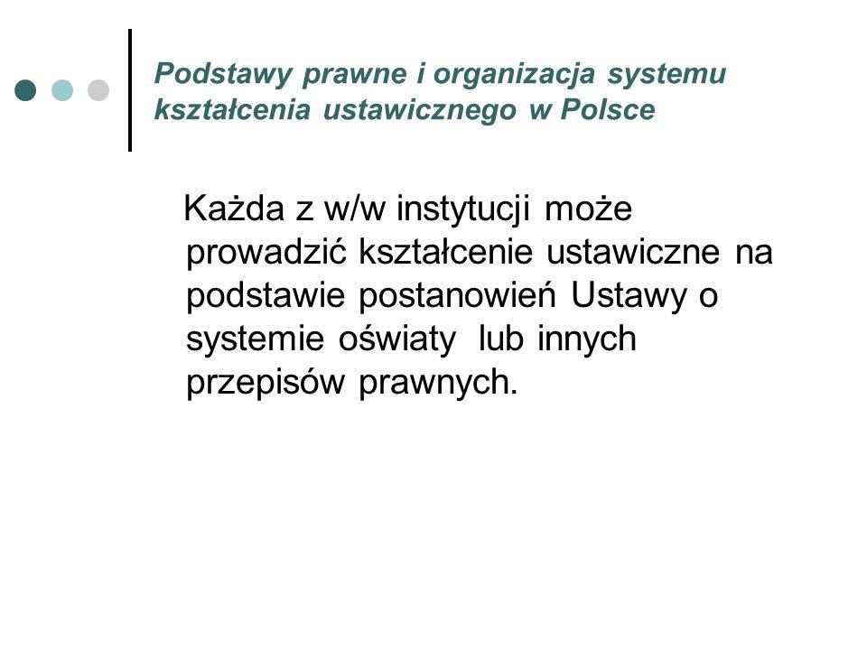 Podstawy prawne i organizacja systemu kształcenia ustawicznego w Polsce Każda z w/w instytucji może prowadzić kształcenie ustawiczne na podstawie postanowień Ustawy o systemie oświaty lub innych przepisów prawnych.
