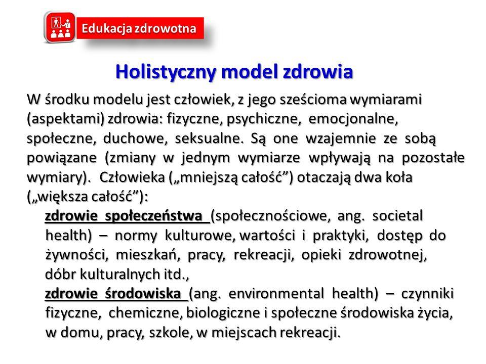 W środku modelu jest człowiek, z jego sześcioma wymiarami (aspektami) zdrowia: fizyczne, psychiczne, emocjonalne, społeczne, duchowe, seksualne. Są on