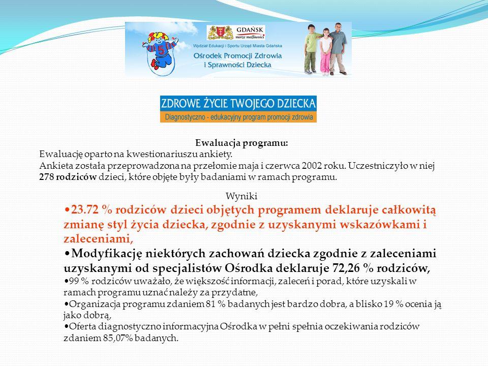 Ewaluacja programu: Ewaluację oparto na kwestionariuszu ankiety. Ankieta została przeprowadzona na przełomie maja i czerwca 2002 roku. Uczestniczyło w