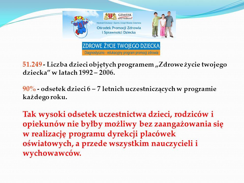 """51.249 - Liczba dzieci objętych programem """"Zdrowe życie twojego dziecka w latach 1992 – 2006."""
