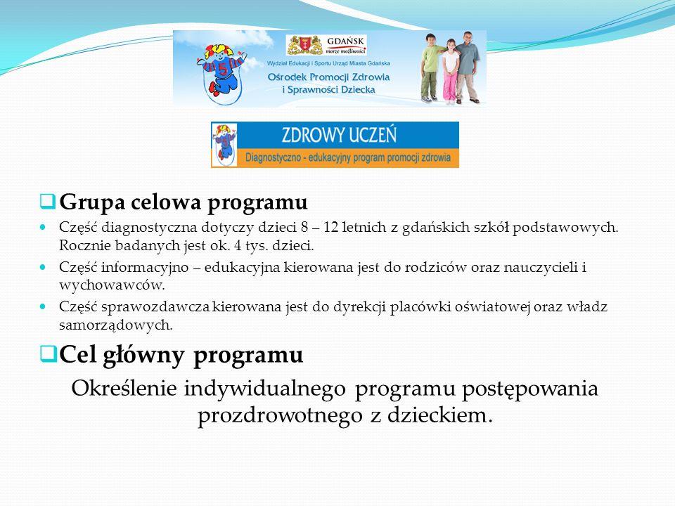  Grupa celowa programu Część diagnostyczna dotyczy dzieci 8 – 12 letnich z gdańskich szkół podstawowych. Rocznie badanych jest ok. 4 tys. dzieci. Czę