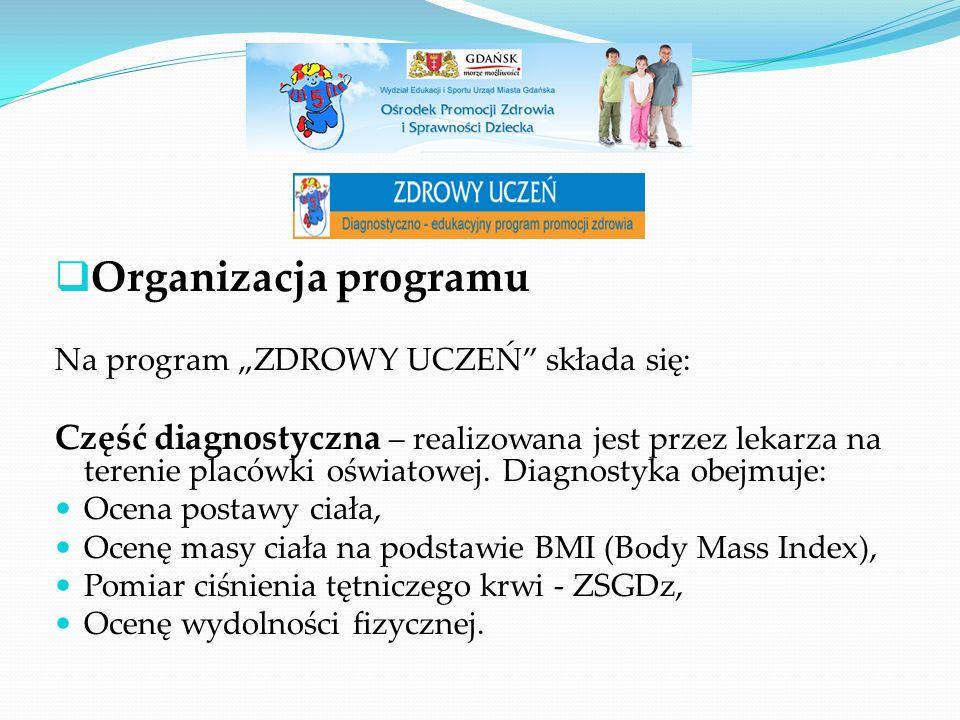 """ Organizacja programu Na program """"ZDROWY UCZEŃ składa się: Część diagnostyczna – realizowana jest przez lekarza na terenie placówki oświatowej."""