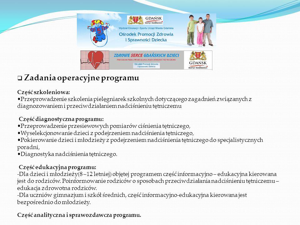  Zadania operacyjne programu Część szkoleniowa: Przeprowadzenie szkolenia pielęgniarek szkolnych dotyczącego zagadnień związanych z diagnozowaniem i