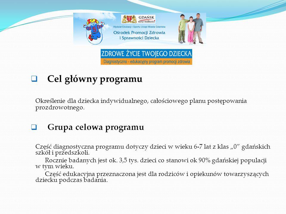  Cel główny programu Określenie dla dziecka indywidualnego, całościowego planu postępowania prozdrowotnego.  Grupa celowa programu Część diagnostycz