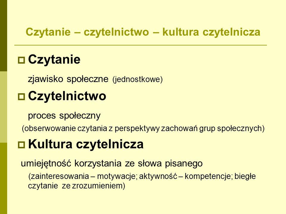 Czytelnictwo Proces społecznej komunikacji, w którym książka jest narzędziem przenoszenia kultury za pomocą symboli (Jadwiga Kołodziejska)